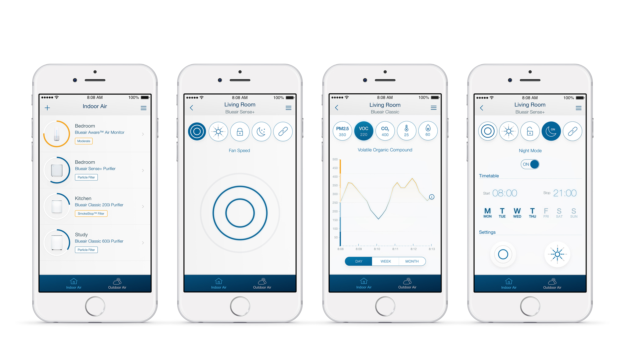 IoT Air Monitor and Control App (iOS + Android) | Juan Coleman